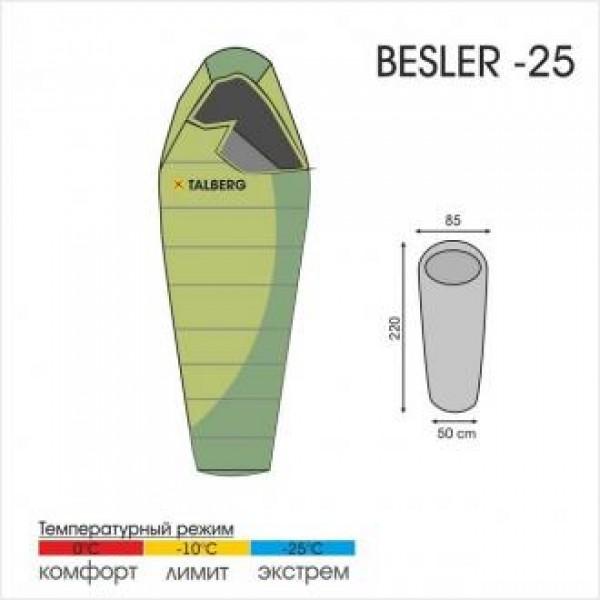 Спальный мешок Talberg BeslerСпальный мешок Talberg BESLER-25 относится к серии Thermolite, предназначенной для профессионалов. Комфортная температура использования спальника составляет 0С, экстремальная температура -25С. Спальник сделан в форме кокона, сужающегося к нижней части, что значительно экономит место в Вашем рюкзаке. Спальник-кокон Talberg BESLER-25 предназначен для прохладных условий похода, так как полностью облегает все тело и максимально препятствует потере тепла.<br><br>Вес кг: 1.60000000