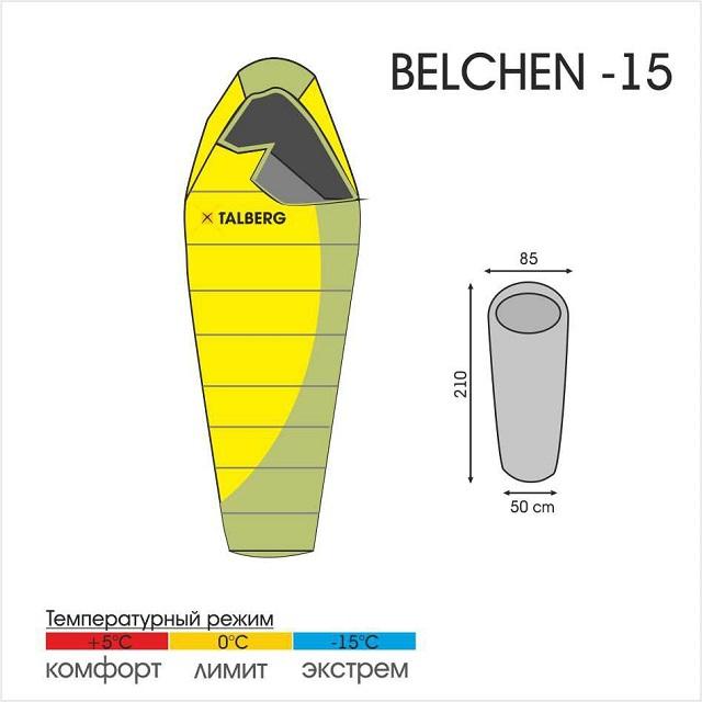 Спальный мешок Talberg BelchenСпальный мешок BELCHEN-15 предназначен для профессиональных путешественников и относится к серии Thermolite от фирмы Talberg. Новейшая модель 2014 года сочетает в себе максимальный комфорт для любителей экстрима. Модель выпускается с правым и левым расположением молнии, что позволяет их состегивать. Температура комфорта составляет +5С, экстремальная температура для спального мешка -15С. Весит спальный мешок всего 1100 грамм и имеет форму кокона.<br><br>Вес кг: 1.10000000